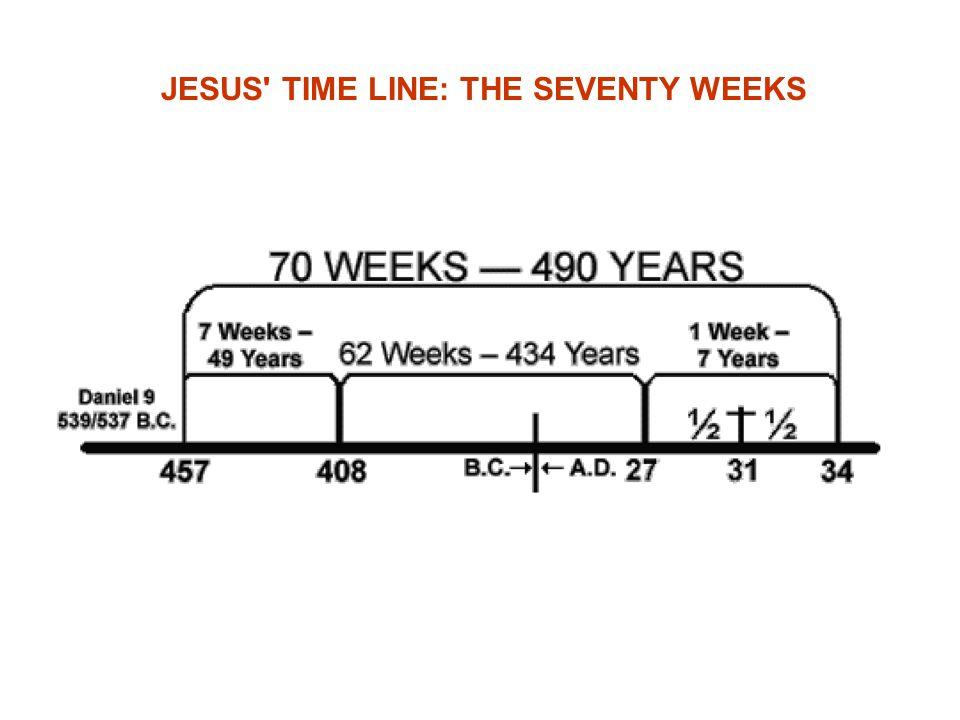 JESUS TIME LINE: THE SEVENTY WEEKS