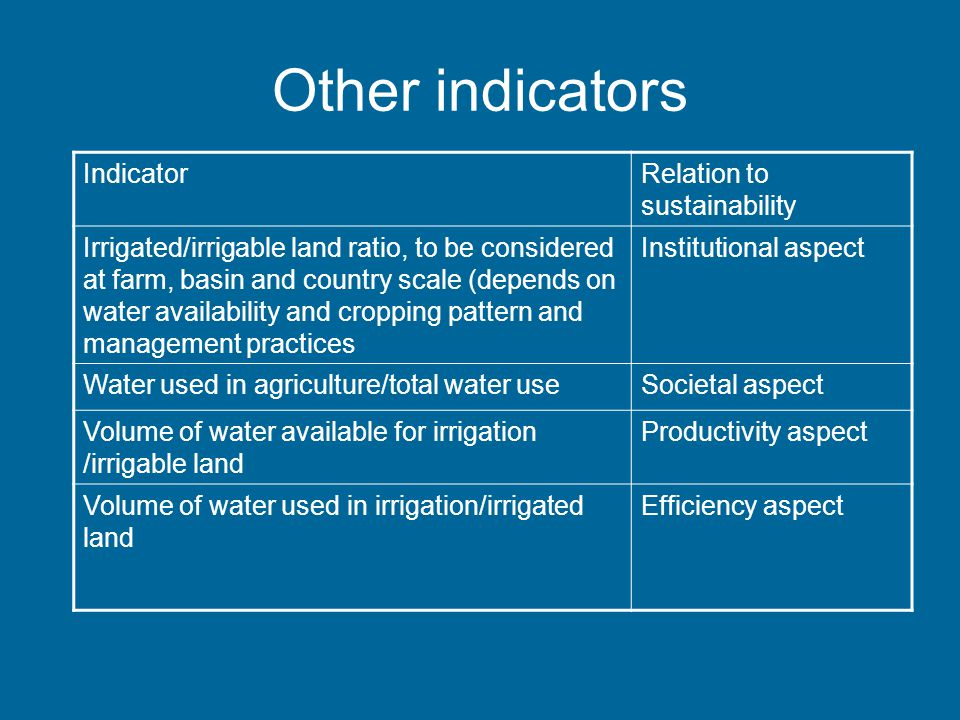 Other indicators IndicatorRelation to sustainability Irrigated/irrigable land ratio, to be considered at farm, basin and country scale (depends on water availability and cropping pattern and management practices Institutional aspect Water used in agriculture/total water useSocietal aspect Volume of water available for irrigation /irrigable land Productivity aspect Volume of water used in irrigation/irrigated land Efficiency aspect