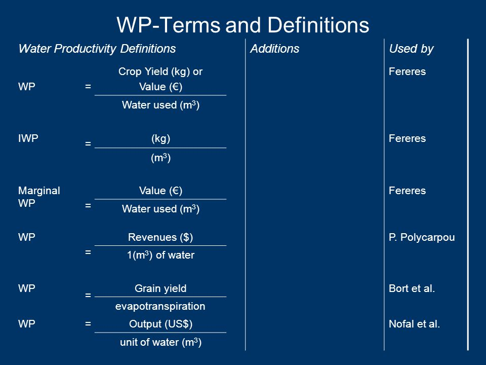 Water Productivity DefinitionsAdditionsUsed by WP= Crop Yield (kg) or Value (€) Fereres Water used (m 3 ) IWP = (kg)Fereres (m 3 ) Marginal WP = Value (€)Fereres Water used (m 3 ) WP = Revenues ($)P.