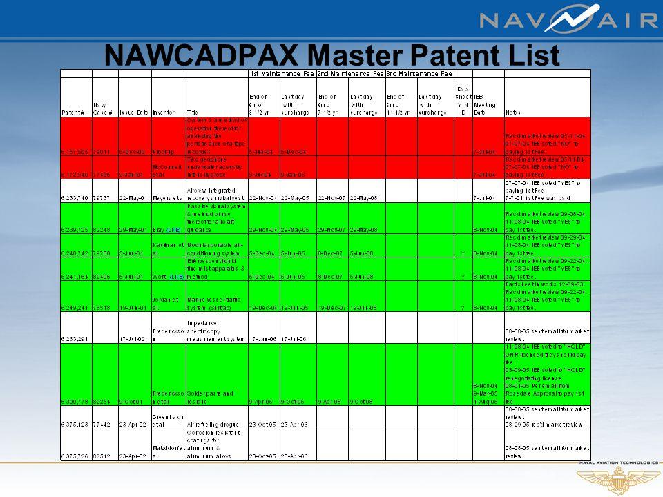 NAWCADPAX Master Patent List