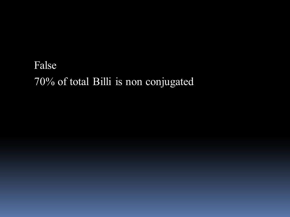False 70% of total Billi is non conjugated