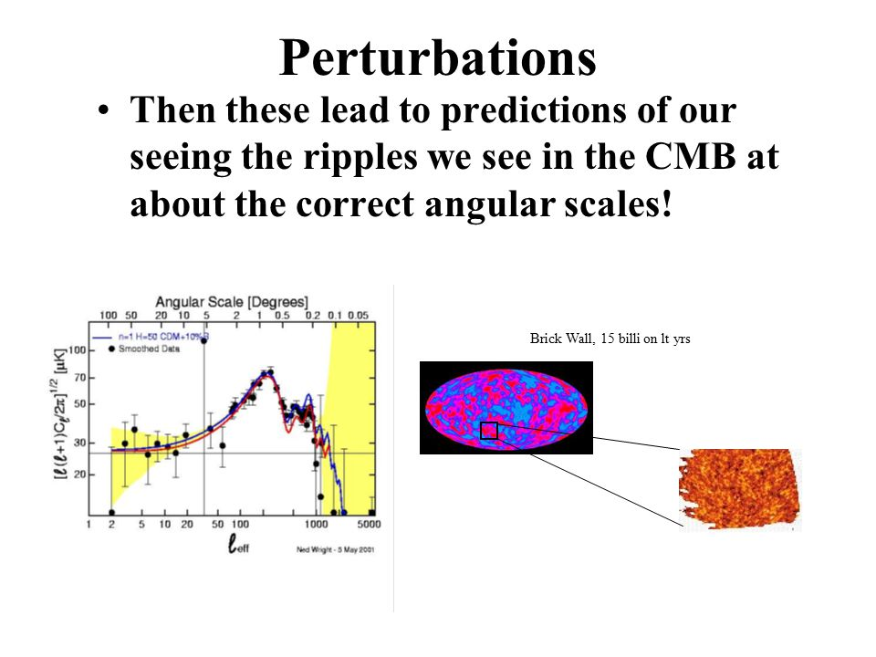 Perturbations Then these lead to predictions of our seeing the ripples we see in the CMB at about the correct angular scales.