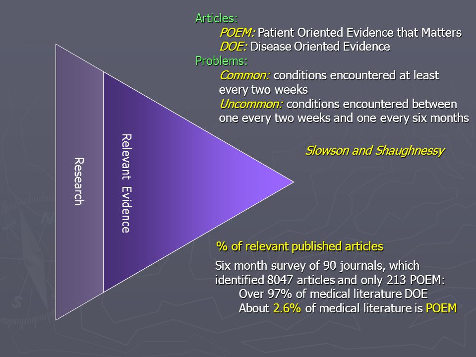 Research Relevant Evidence Articles: POEM: Patient Oriented Evidence that Matters DOE: Disease Oriented Evidence Problems: Common: conditions encountered at least every two weeks Uncommon: conditions encountered between one every two weeks and one every six months Slowson and Shaughnessy Six month survey of 90 journals, which identified 8047 articles and only 213 POEM: Over 97% of medical literature DOE About 2.6% of medical literature is POEM % of relevant published articles Concept Map