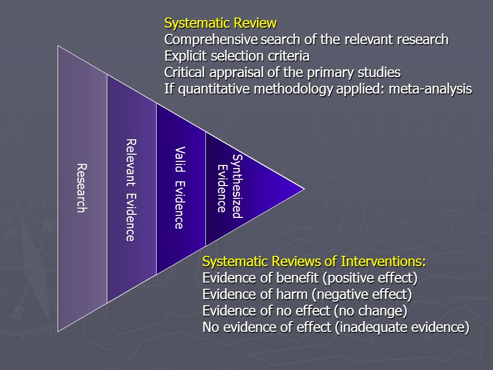 Research Relevant Evidence Valid Evidence Synthesized Evidence Systematic Review Comprehensive search of the relevant research Explicit selection criteria Critical appraisal of the primary studies If quantitative methodology applied: meta-analysis Systematic Reviews of Interventions: Evidence of benefit (positive effect) Evidence of harm (negative effect) Evidence of no effect (no change) No evidence of effect (inadequate evidence) Concept Map