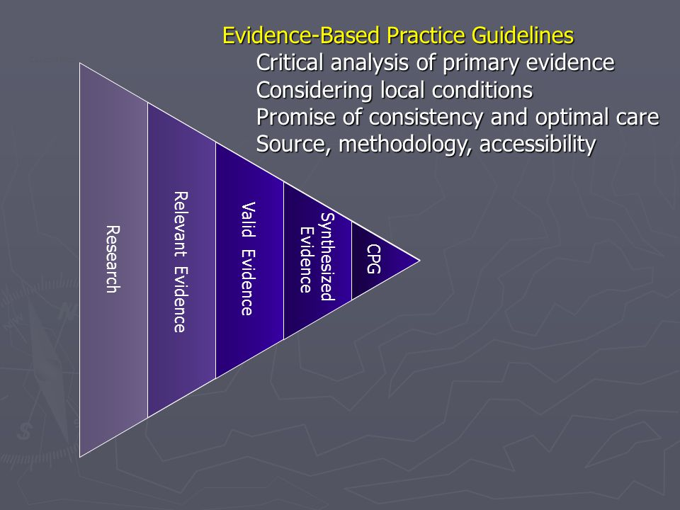 Research Relevant Evidence Valid Evidence Synthesized Evidence CPG Evidence-Based Practice Guidelines Critical analysis of primary evidence Considering local conditions Promise of consistency and optimal care Source, methodology, accessibility Concept Map
