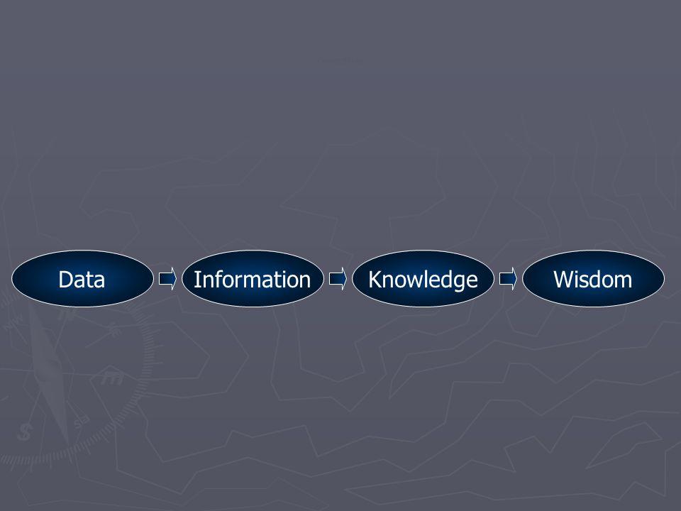 Concept Map Data InformationKnowledgeWisdom