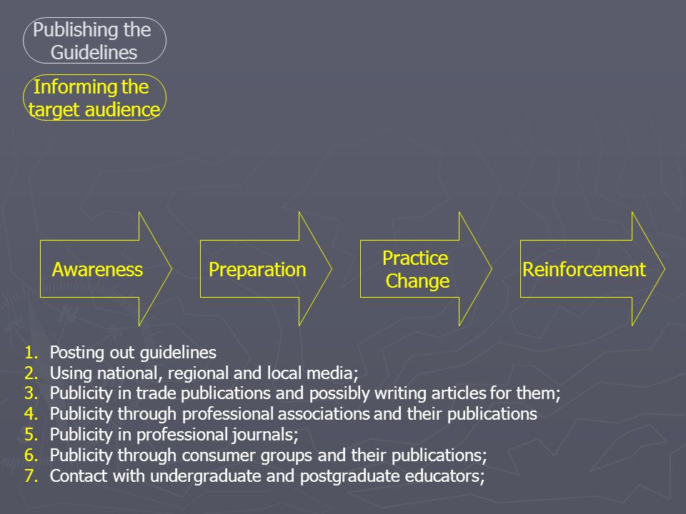 1.Posting out guidelines 2.Using national, regional and local media; 3.Publicity in trade publications and possibly writing articles for them; 4.Publicity through professional associations and their publications 5.Publicity in professional journals; 6.Publicity through consumer groups and their publications; 7.Contact with undergraduate and postgraduate educators; AwarenessPreparation Practice Change Reinforcement Publishing the Guidelines Informing the target audience