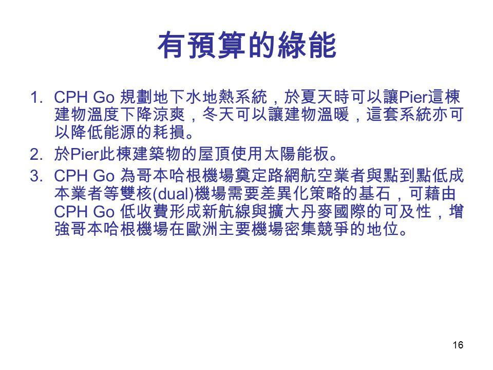 16 有預算的綠能 1.CPH Go 規劃地下水地熱系統,於夏天時可以讓 Pier 這棟 建物溫度下降涼爽,冬天可以讓建物溫暖,這套系統亦可 以降低能源的耗損。 2.