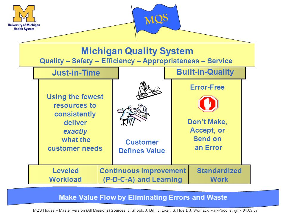 Using the fewest resources to consistently deliver exactly what the customer needs Just-in-Time Built-in-Quality Error-Free Don't Make, Accept, or Send on an Error MQS House – Master version (All Missions) Sources: J.