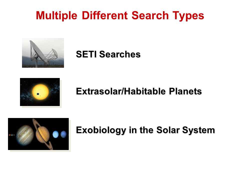 Multiple Different Search Types SETI Searches Extrasolar/Habitable Planets Exobiology in the Solar System