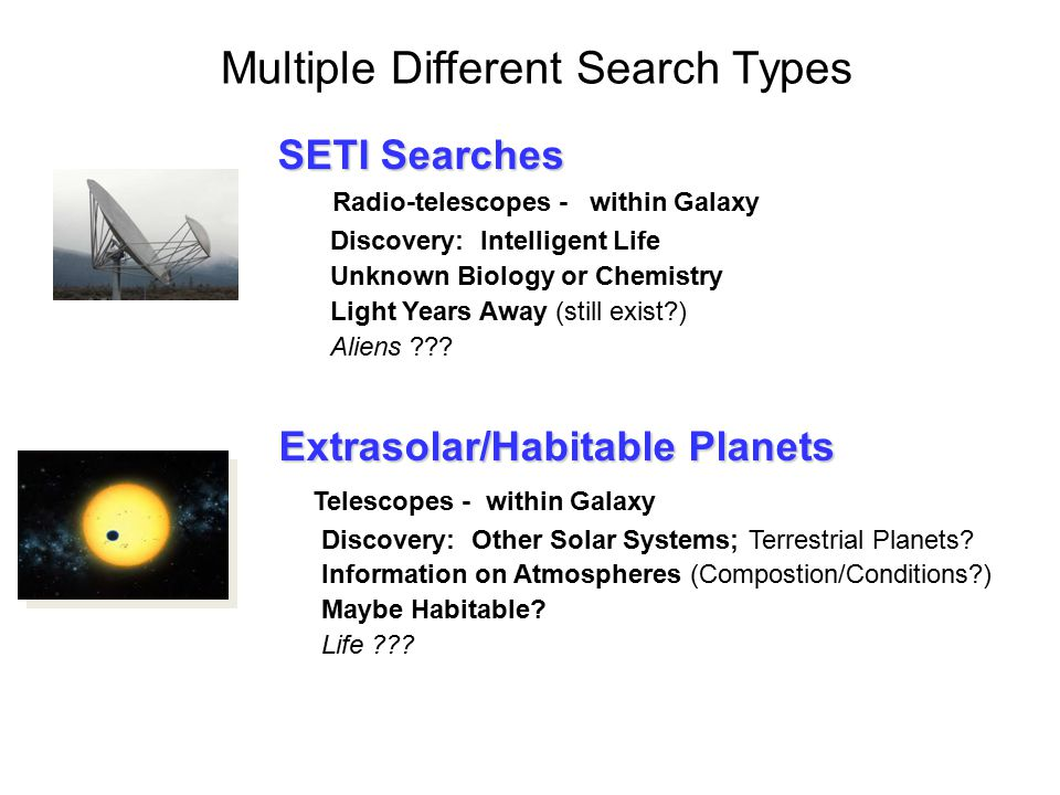 Multiple Different Search Types SETI Searches SETI Searches Radio-telescopes - within Galaxy Discovery: Intelligent Life Unknown Biology or Chemistry Light Years Away (still exist ) Aliens .