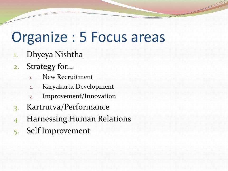 Organize : 5 Focus areas 1.Dhyeya Nishtha 2. Strategy for… 1.