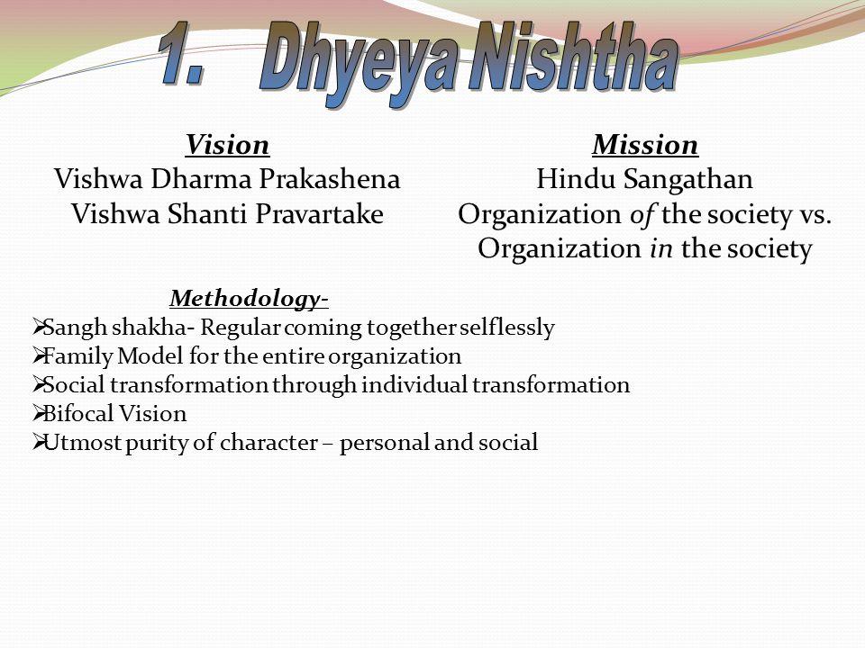 Vision Vishwa Dharma Prakashena Vishwa Shanti Pravartake Mission Hindu Sangathan Organization of the society vs.