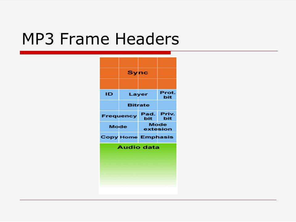 MP3 Frame Headers