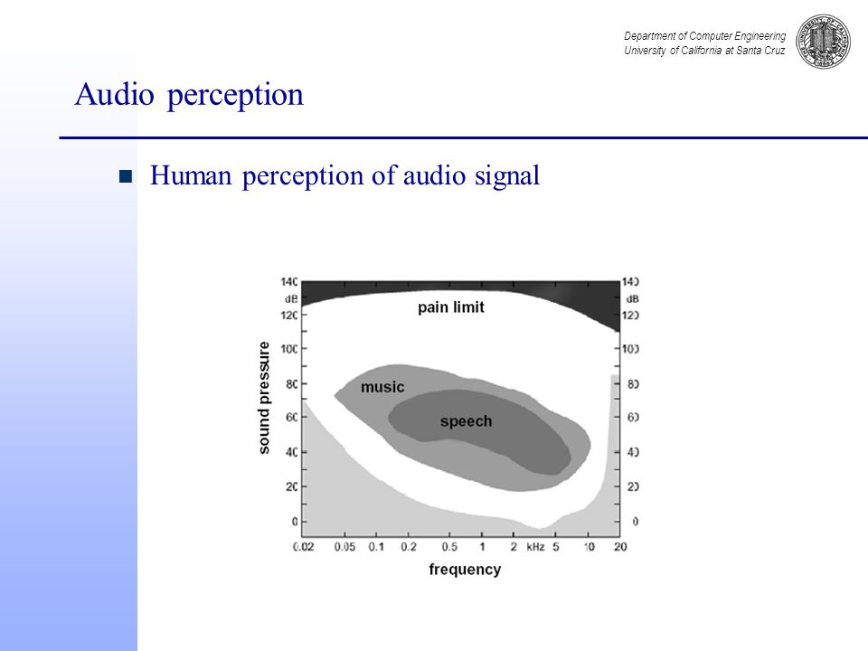 Department of Computer Engineering University of California at Santa Cruz Perceptual model n People can not hear a quiet sound at one frequency if there is a loud sound at another