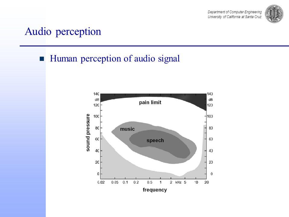 Department of Computer Engineering University of California at Santa Cruz Audio perception n Human perception of audio signal