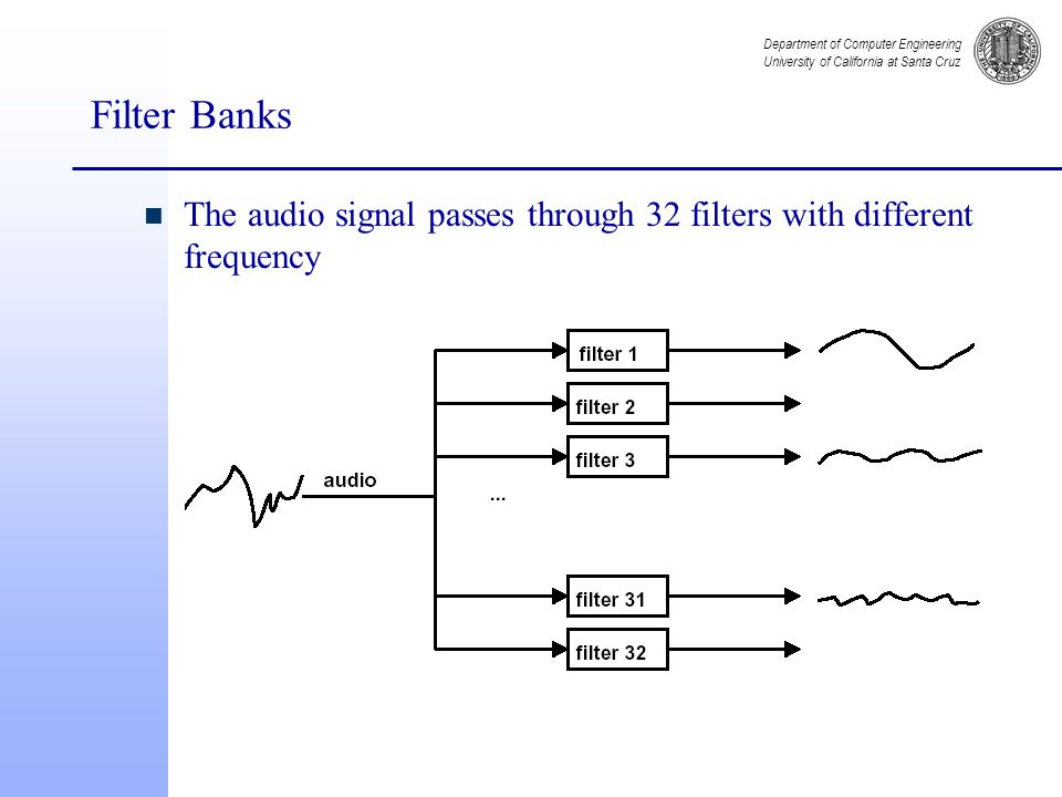 Department of Computer Engineering University of California at Santa Cruz Filter Banks n The audio signal passes through 32 filters with different frequency