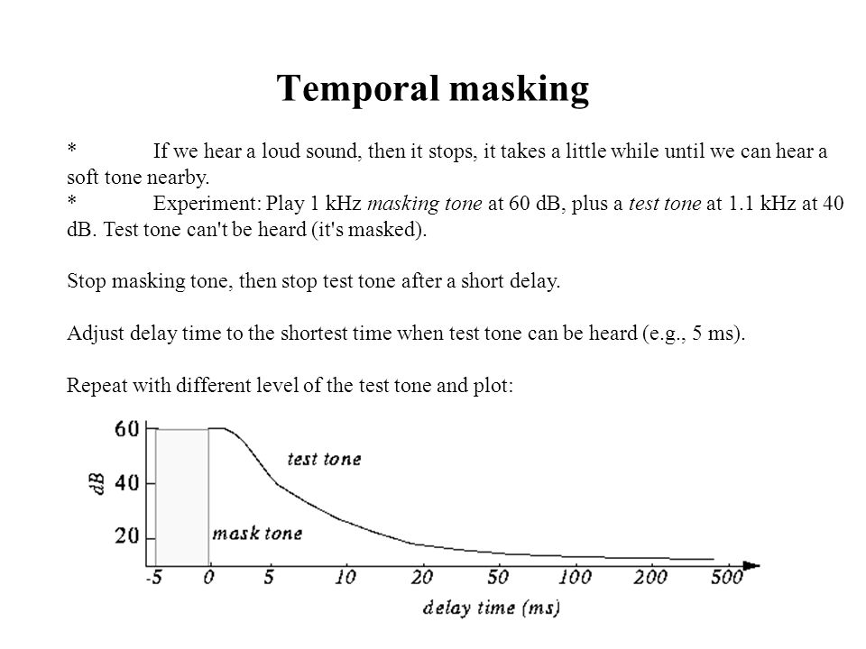 Temporal masking *If we hear a loud sound, then it stops, it takes a little while until we can hear a soft tone nearby.
