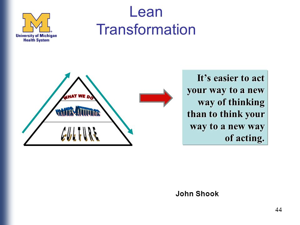 44 It's easier to act your way to a new way of thinking than to think your way to a new way of acting. Lean Transformation John Shook