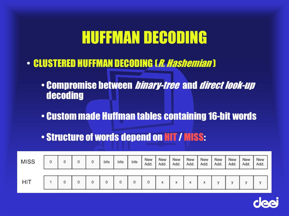HUFFMAN DECODING CLUSTERED HUFFMAN DECODING (R.