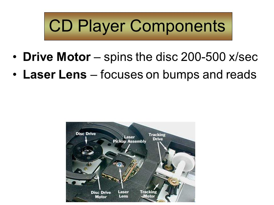 CD Player Components Drive Motor – spins the disc 200-500 x/sec Laser Lens – focuses on bumps and reads