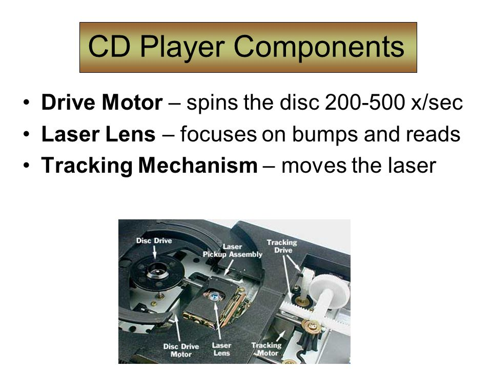 CD Player Components Drive Motor – spins the disc 200-500 x/sec Laser Lens – focuses on bumps and reads Tracking Mechanism – moves the laser