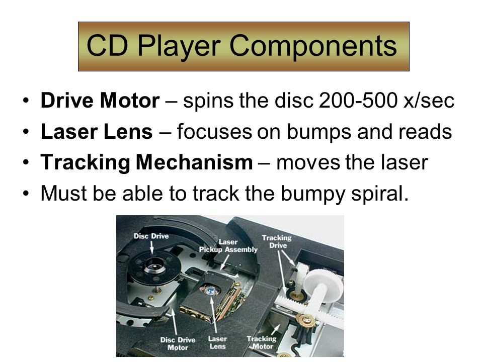 CD Player Components Drive Motor – spins the disc 200-500 x/sec Laser Lens – focuses on bumps and reads Tracking Mechanism – moves the laser Must be able to track the bumpy spiral.