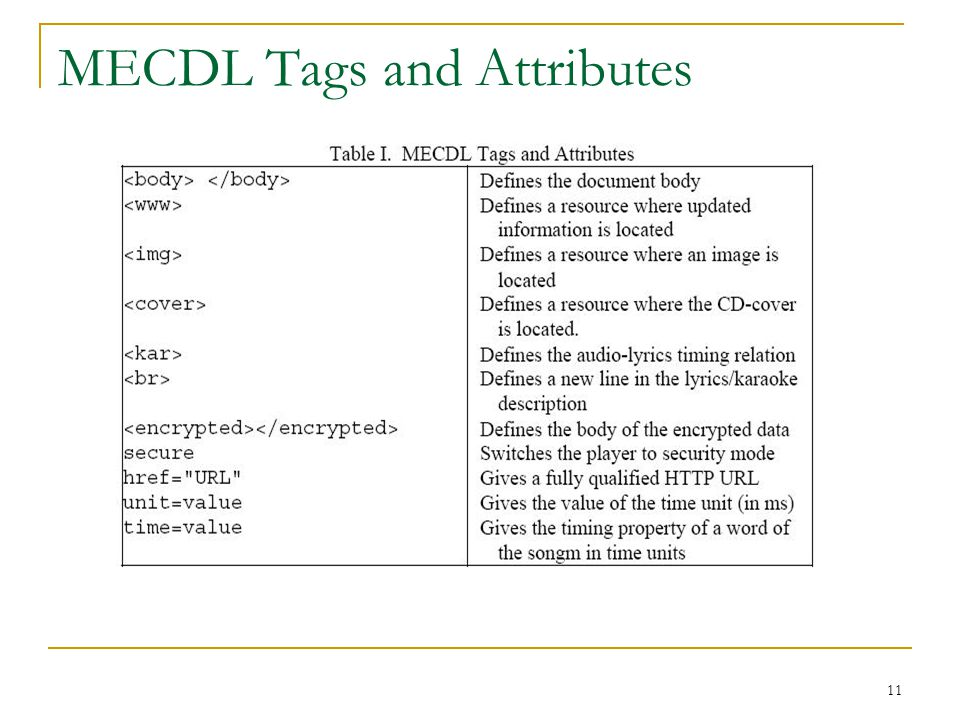11 MECDL Tags and Attributes