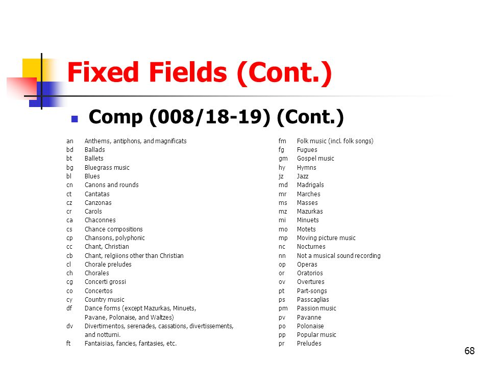 68 Fixed Fields (Cont.) anAnthems, antiphons, and magnificats bdBallads btBallets bgBluegrass music blBlues cnCanons and rounds ctCantatas czCanzonas crCarols caChaconnes csChance compositions cpChansons, polyphonic ccChant, Christian cbChant, relgiions other than Christian clChorale preludes chChorales cgConcerti grossi coConcertos cyCountry music dfDance forms (except Mazurkas, Minuets, Pavane, Polonaise, and Waltzes) dvDivertimentos, serenades, cassations, divertissements, and notturni.