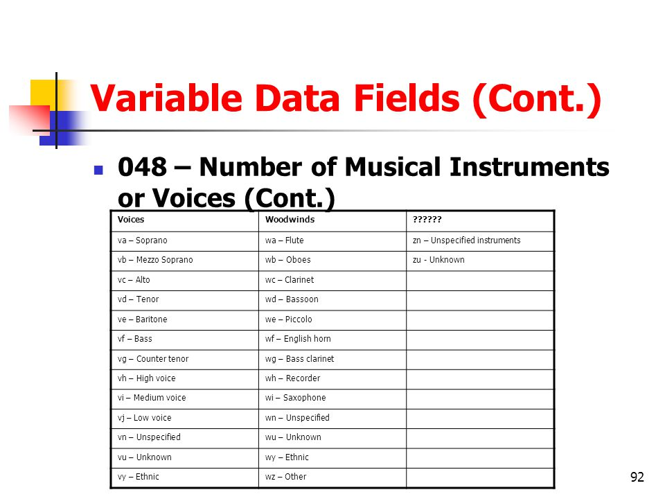 92 Variable Data Fields (Cont.) 048 – Number of Musical Instruments or Voices (Cont.) VoicesWoodwinds?????.