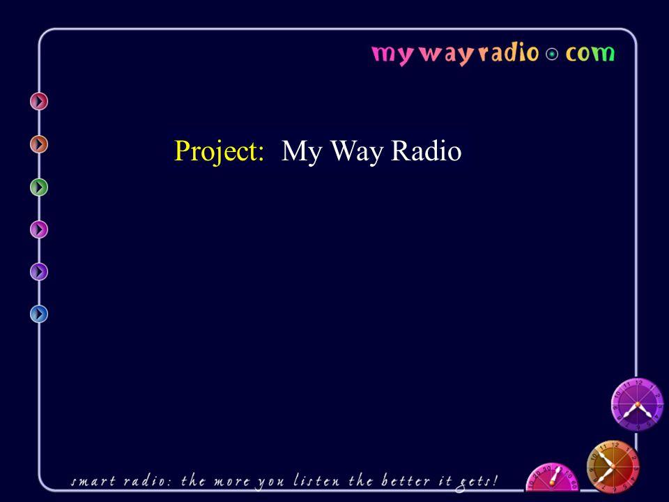 Monetizing My Way Radio… Sponsorships Coke Radio, Heineken Radio, etc.