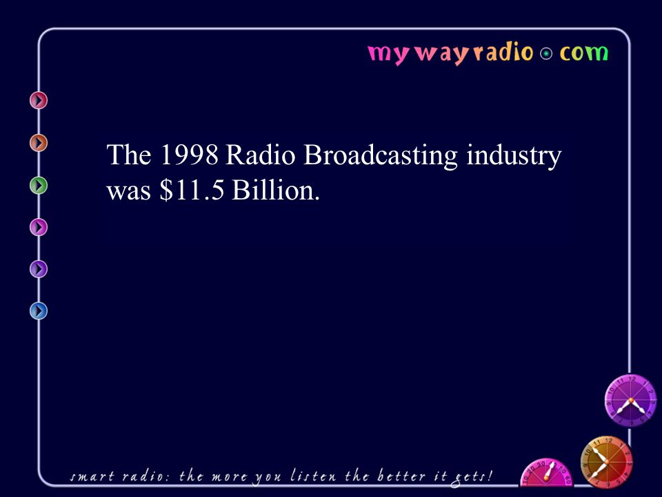 The 1998 Radio Broadcasting industry was $11.5 Billion.