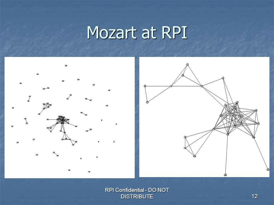 RPI Confidential - DO NOT DISTRIBUTE12 Mozart at RPI