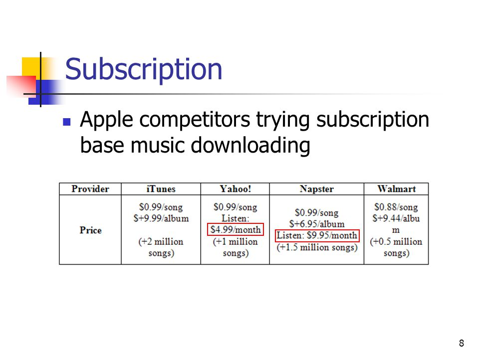 8 Subscription Apple competitors trying subscription base music downloading