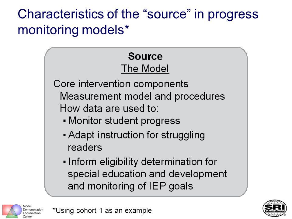 Characteristics of progress monitoring purveyors