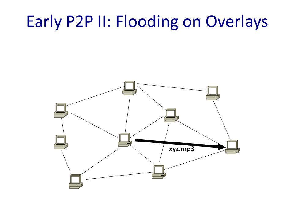 Early P2P II: Flooding on Overlays xyz.mp3