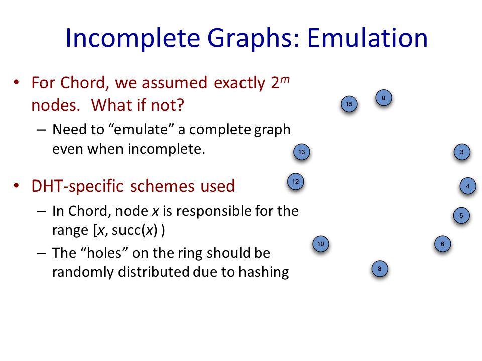 Incomplete Graphs: Emulation For Chord, we assumed exactly 2 m nodes.