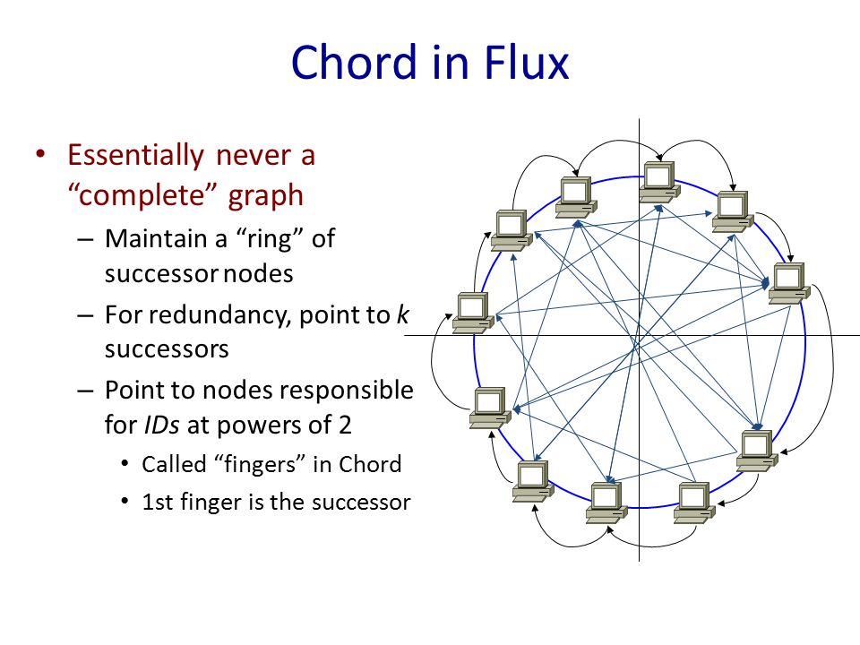 Chord in Flux Essentially never a complete graph – Maintain a ring of successor nodes – For redundancy, point to k successors – Point to nodes responsible for IDs at powers of 2 Called fingers in Chord 1st finger is the successor
