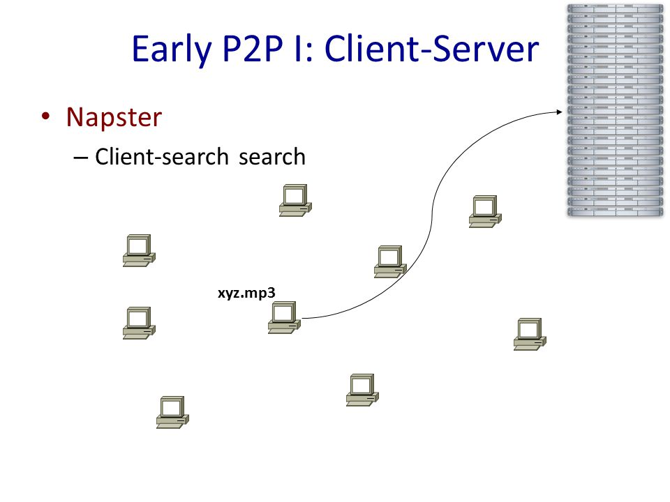 Early P2P I: Client-Server Napster – Client-search search xyz.mp3