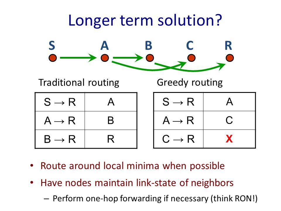 Longer term solution.