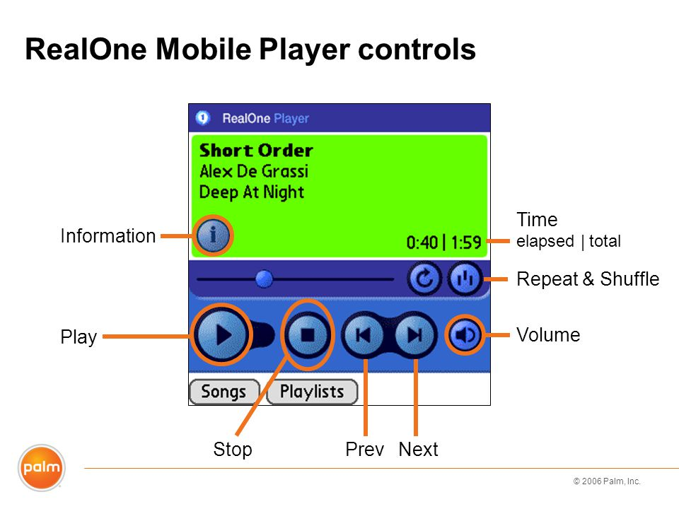 © 2006 Palm, Inc. RealOne Mobile Player controls Stop Information Time elapsed | total PrevNext Volume Repeat & Shuffle Play