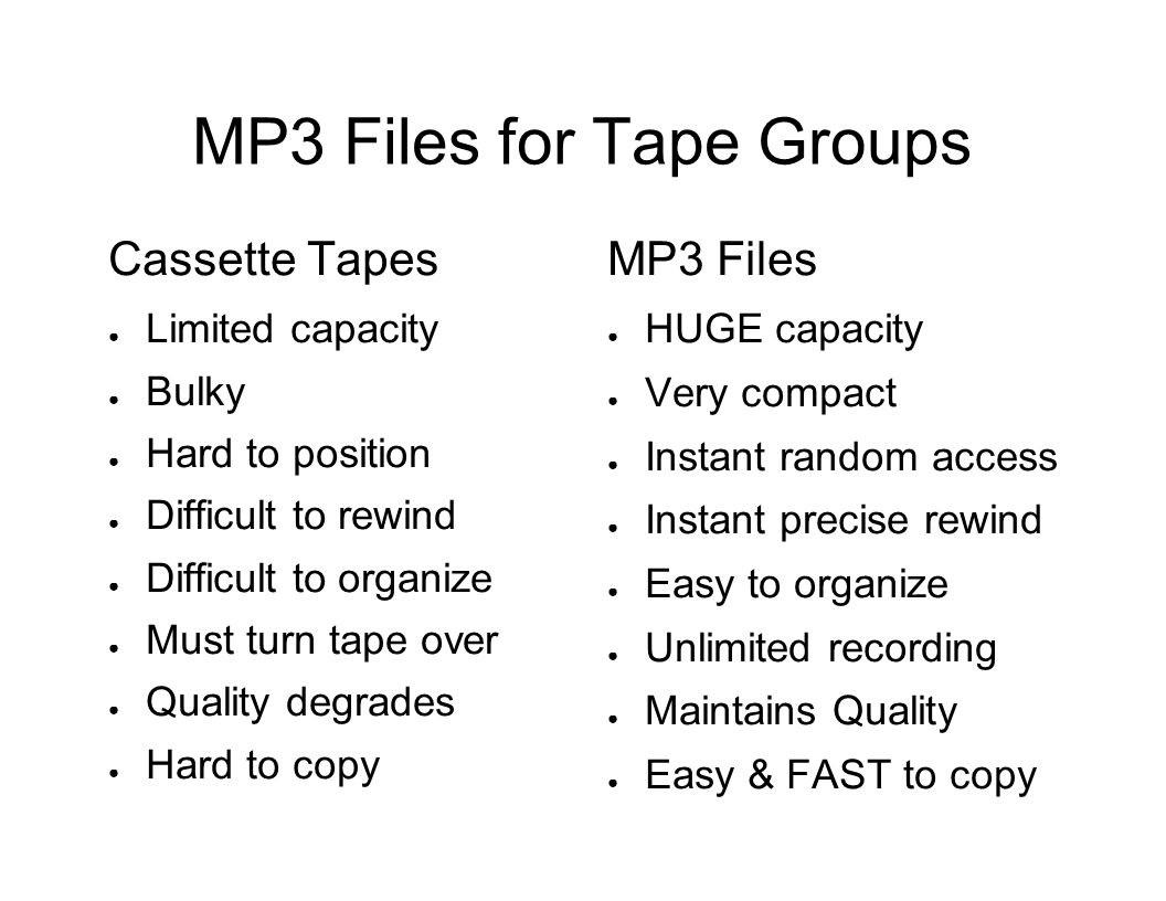 MP3 Files for Tape Groups Cassette Tapes ● Limited capacity ● Bulky ● Hard to position ● Difficult to rewind ● Difficult to organize ● Must turn tape over ● Quality degrades ● Hard to copy MP3 Files ● HUGE capacity ● Very compact ● Instant random access ● Instant precise rewind ● Easy to organize ● Unlimited recording ● Maintains Quality ● Easy & FAST to copy