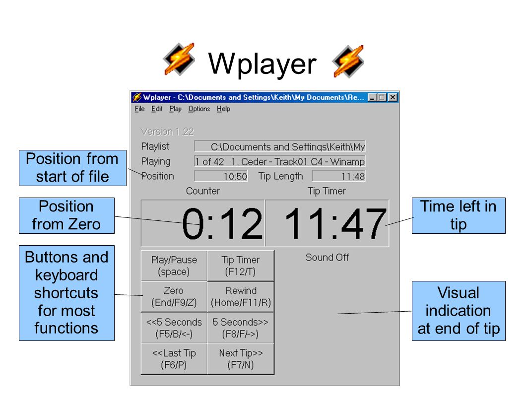 Wplayer Position from Zero Time left in tip Position from start of file Buttons and keyboard shortcuts for most functions Visual indication at end of