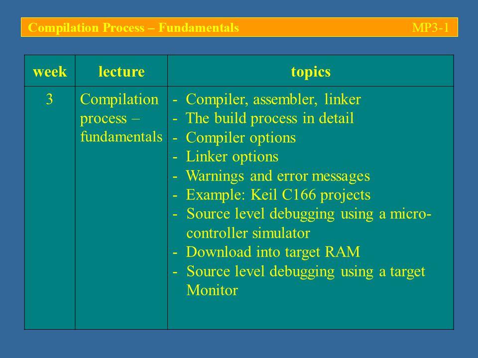 Compilation process example: flashing LED Compilation Process – FundamentalsMP3-2