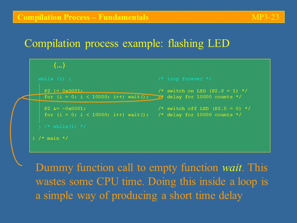 Compilation process example: flashing LED (…) while (1) { /* loop forever */ P2 |= 0x0001; /* switch on LED (P2.0 = 1) */ for (i = 0; i < 10000; i++) wait(); /* delay for 10000 counts */ P2 &= ~0x0001; /* switch off LED (P2.0 = 0) */ for (i = 0; i < 10000; i++) wait(); /* delay for 10000 counts */ } /* while(1) */ } /* main */ Dummy function call to empty function wait.