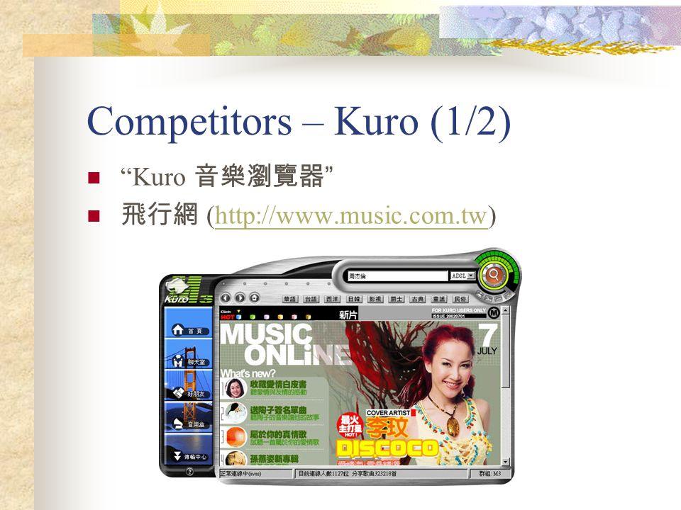 "Competitors – Kuro (1/2) ""Kuro 音樂瀏覽器 "" 飛行網 (http://www.music.com.tw)http://www.music.com.tw"