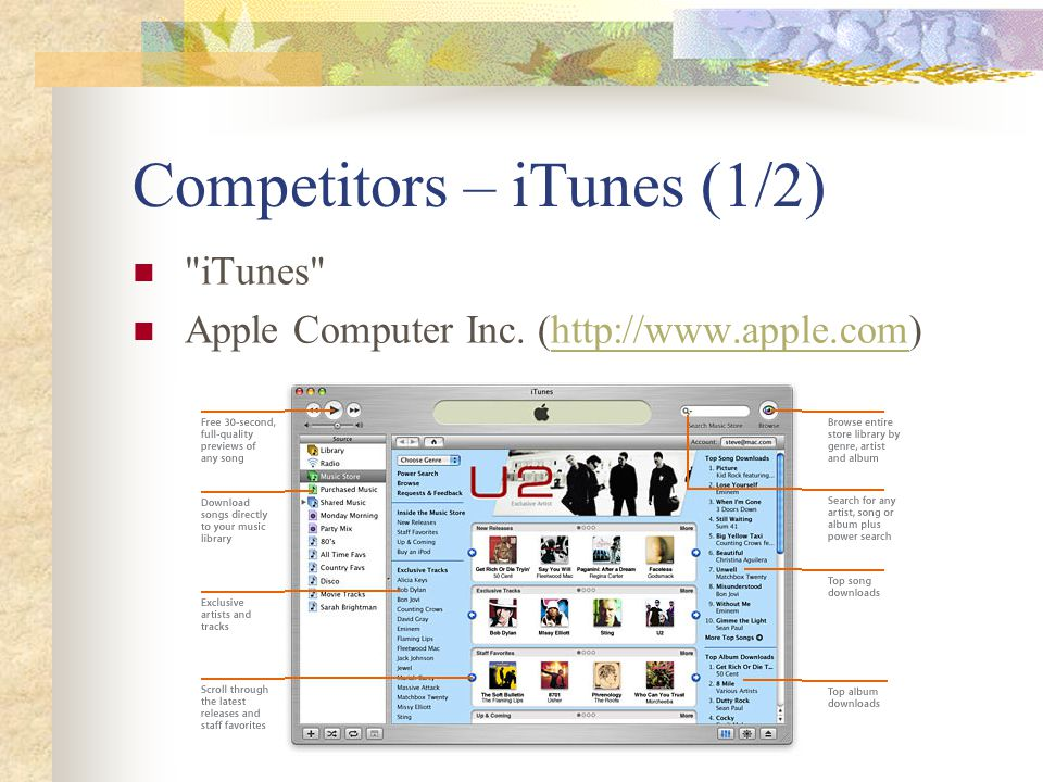 Competitors – iTunes (1/2) iTunes Apple Computer Inc. (http://www.apple.com)http://www.apple.com