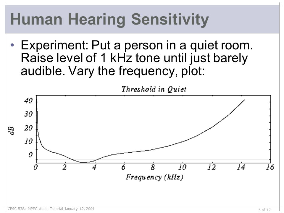 CPSC 538a MPEG Audio Tutorial January 12, 2004 7 of 17 Human Frequency Masking Experiment: Play 1 kHz tone (masking tone) at fixed level (60 dB).