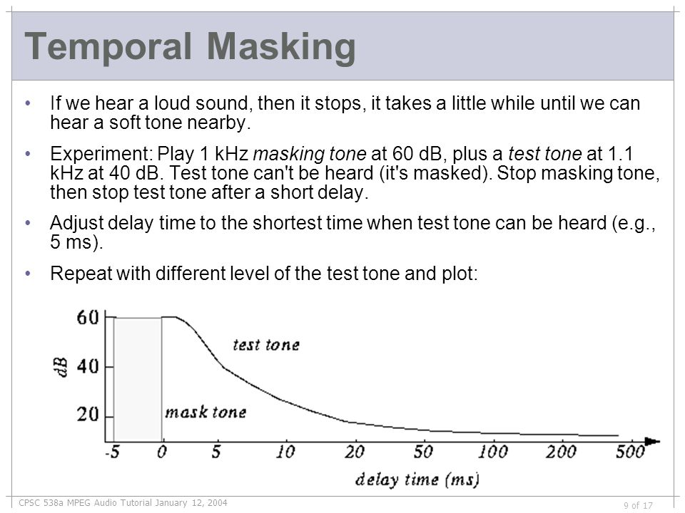 CPSC 538a MPEG Audio Tutorial January 12, 2004 9 of 17 Temporal Masking If we hear a loud sound, then it stops, it takes a little while until we can hear a soft tone nearby.