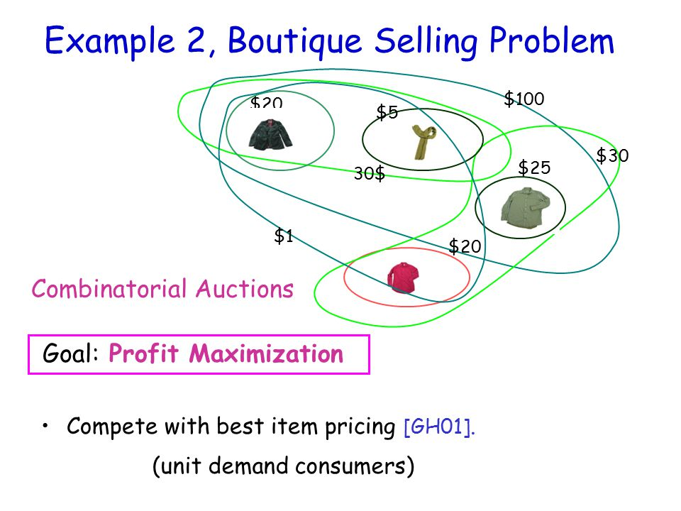 Example 2, Boutique Selling Problem Goal: Profit Maximization Combinatorial Auctions Compete with best item pricing [GH01].